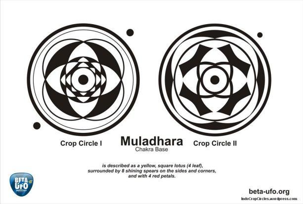 Crop Circle Muladhara Chakra Base