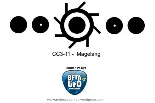 Corp circle di Magelang seperti bergambar matahari dan dikelilingi oleh empat buah planet. Mungkinkah itu pesan untuk kita dari mereka yang berasal dari sistim surya dengan empat buah planet?