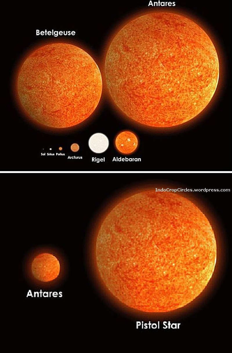 red giant star compared to sun - photo #33