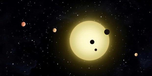 Kepler-11 Extra Solar System