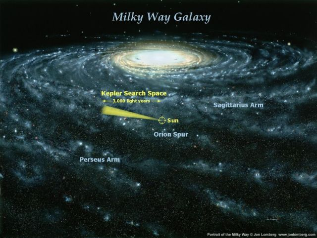 NASA Kepler Milkyway Range