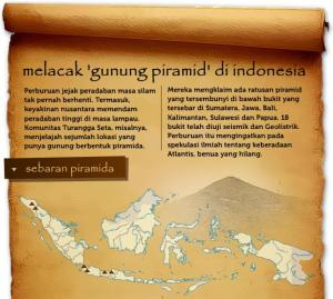 sebaran lokasi Piramida-Piramida di Indonesia