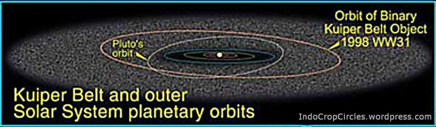 Sabuk Kuiper (bahasa Inggris: Kuiper belt) adalah sebuah wilayah di Tata Surya yang berada dari sekitar orbit Neptunus (sekitar 30 AU) sampai jarak 50 AU dari Matahari.