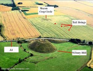 Lokasi kejadian di daerah Silburry Hill, Wiltshire, Inggris. Tempat ini termasuk yang paling sering terjadinya fenomena crop circles paling aktif di dunia. Tampak tanda tiga titik merah tempat terlihatnya tiga sosok asing tersebut oleh petugas kepolisian.