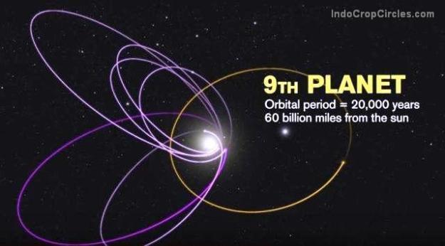 Planet kesembilan (Planet Nine) yang belum diberi nama (Planet-X)