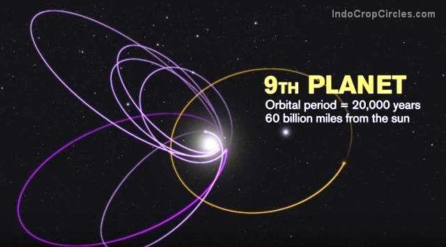 planet Nine Nibiru Planet X - Zecharia Sitchin