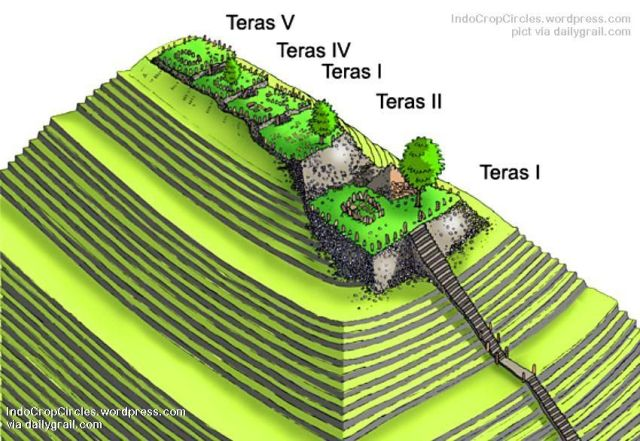 gunung_padang_teras teracce illustration