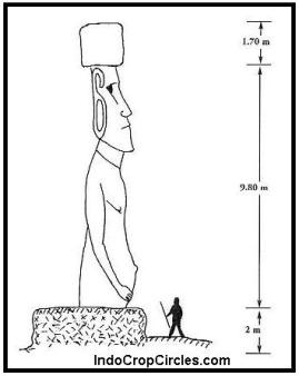 size Moai easter island