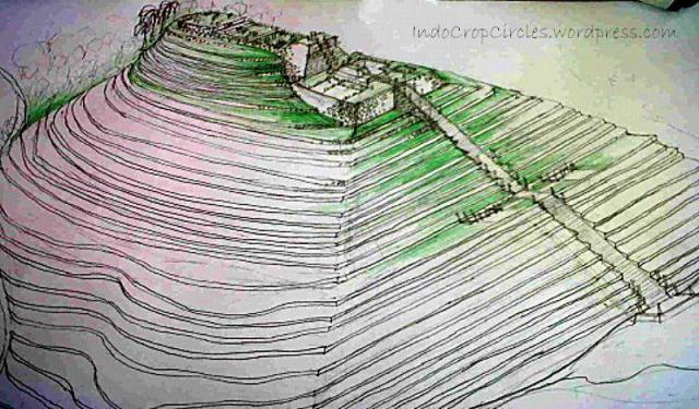 skema gunung padang cianjur