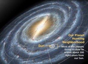 Ada Berapa Planet di Galaksi Bimasakti? 160 Milyar!