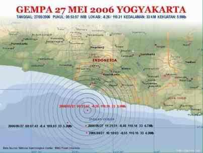 gempa yogyakarta 2006