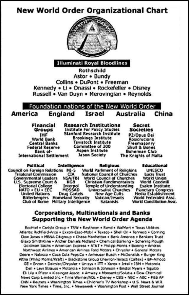 Terkuak!! Target dan Tujuan Illuminati Melalui Komite 300