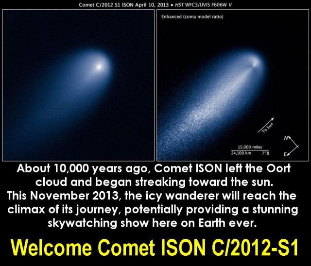 Comet ISON C2012S1 April 2013
