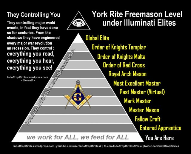 illuminati freemason level piramida