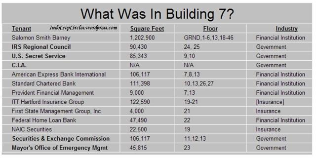 inside building-7