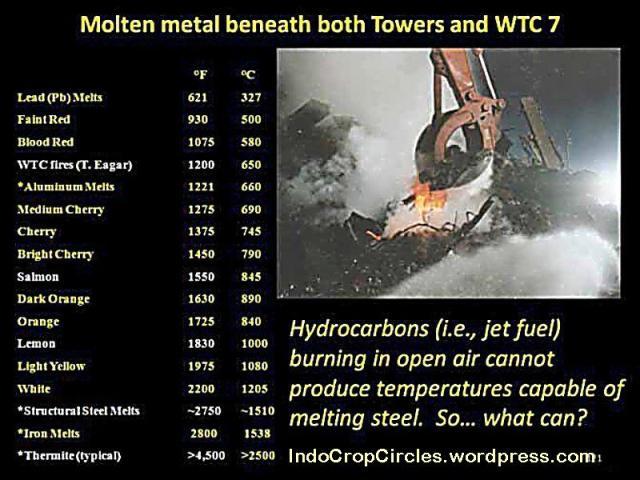 molten stell 911