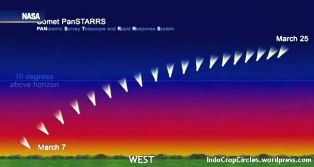 comet panstarrs March 2013