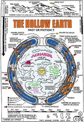 hollow-earth small