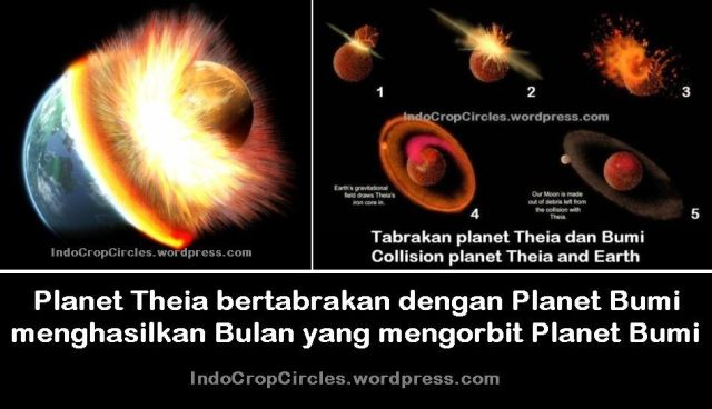 Planet Theia and Earth collision