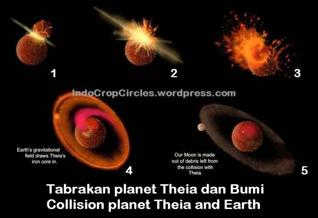 Planet Theia Earth collision