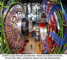 CMS machine partikel tuhan