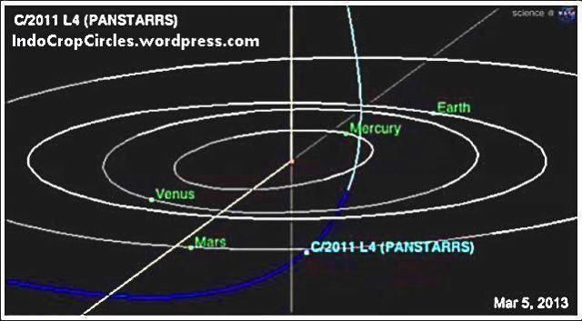 comet-panstarrs-location-march-5-2013
