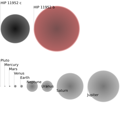 exoplanet plot kepler