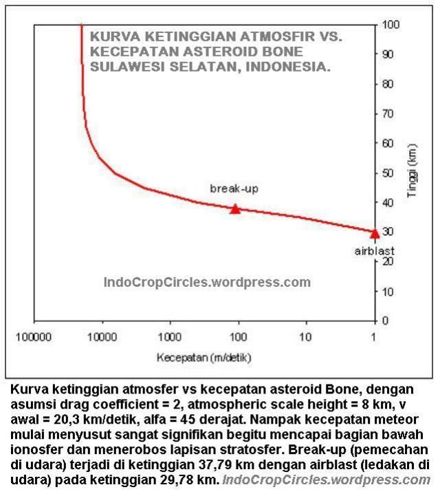 Meteor Bone Sulawesi 02