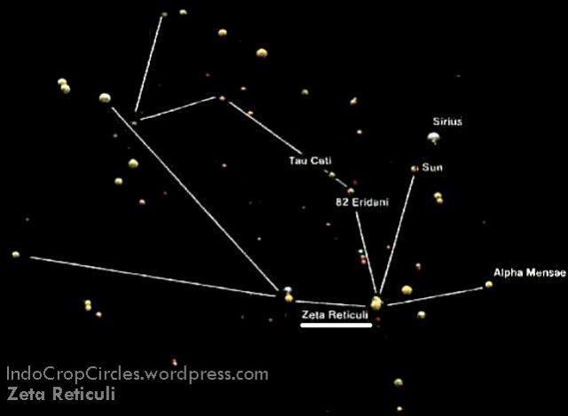 Zeta Reticuli starmap