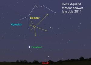 Rasi Aquarius Delta-Aquarids