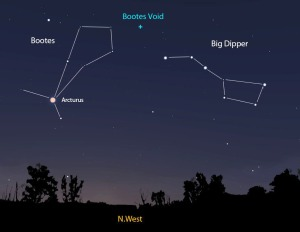 rasi bootes Big-Dipper-Arcturus-with-Void