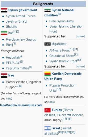 perang sipil syria 01