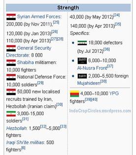 perang sipil syria 03