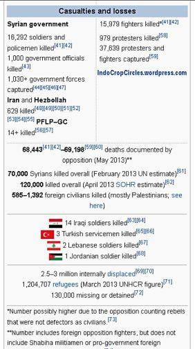perang sipil syria 04