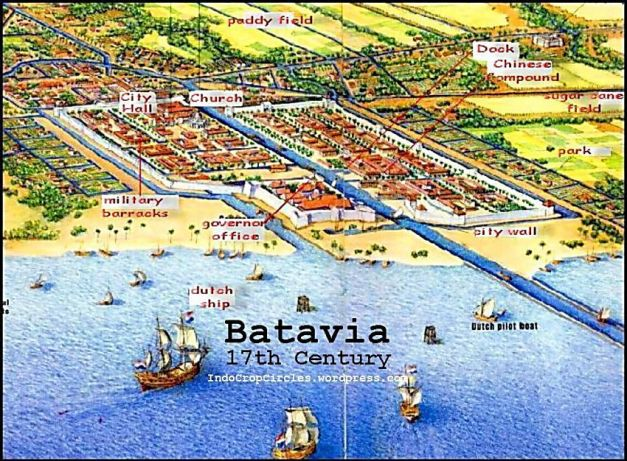 Kota Batavia dilukis dari arah Teluk Batavia pada abad 17