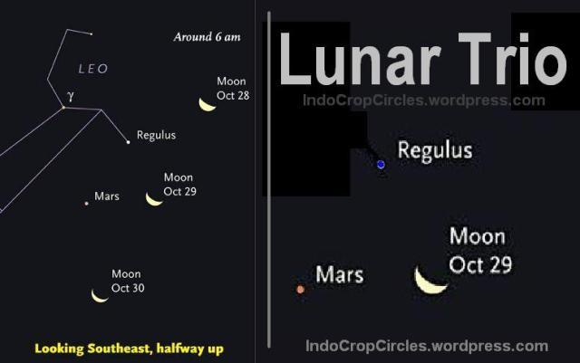 lunar trio
