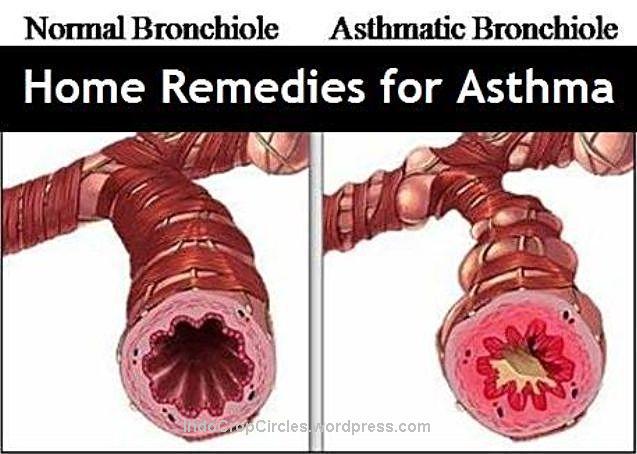 asma asthma compare normal