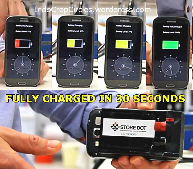 [Image: storedot-charge-the-phone-battery-in-30-....jpg?w=640]