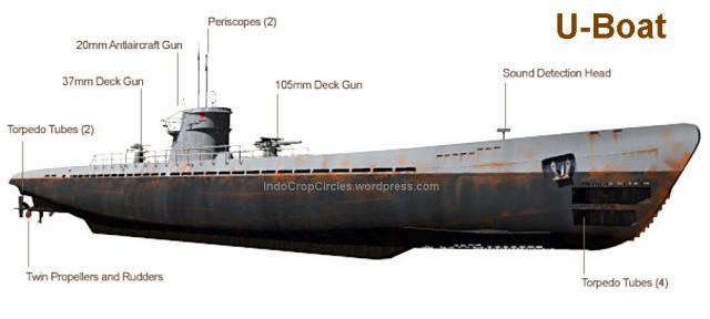U-Boat bagan kapal