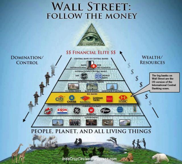 wall street uang dollar keuangan ekonomi 03