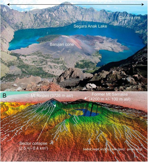 Samalas caldera and Segara Anak