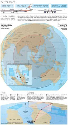 Flight_370_Plane_Range_Graphic