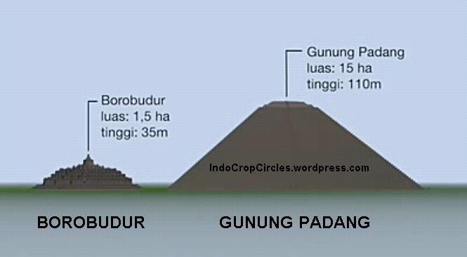 Waduh! lebih tua dari machu picchu, gunung padang dipaculi asal-asalan