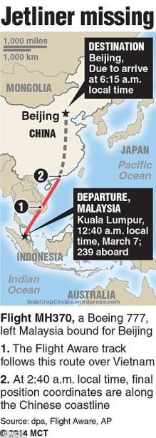 rute malaysian airlines missing 01