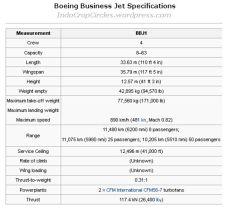 BBJ-2 Spec