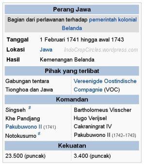 perang Jawa