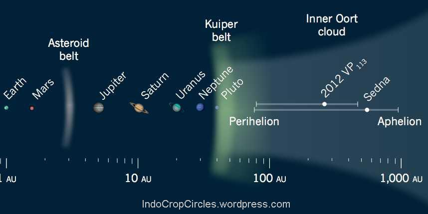 kuiper belt vs oort cloud - photo #12