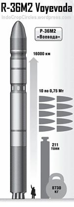 Rusia R-36M2 Voyevoda