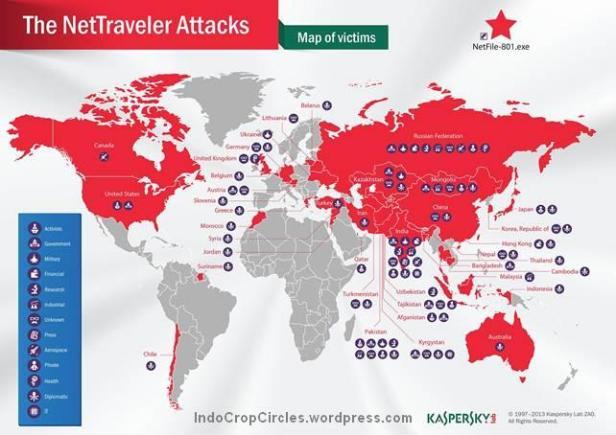 NetTraveler attack