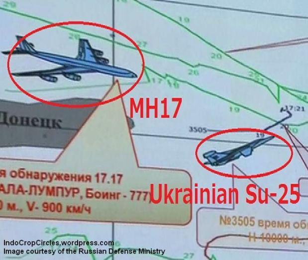 Radar yang menunjukkan MH-17 sedang didekati oleh Sukhoi Su25 (Image courtesy of the Russian Defense Ministry, via RT.com)